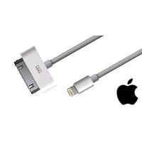 iPod - iPad - iPhone