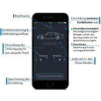 AUDI A6 4A C8 air suspension lowering via Bluetooth APP active suspension control