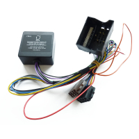 Active interface AUDI Quadlock