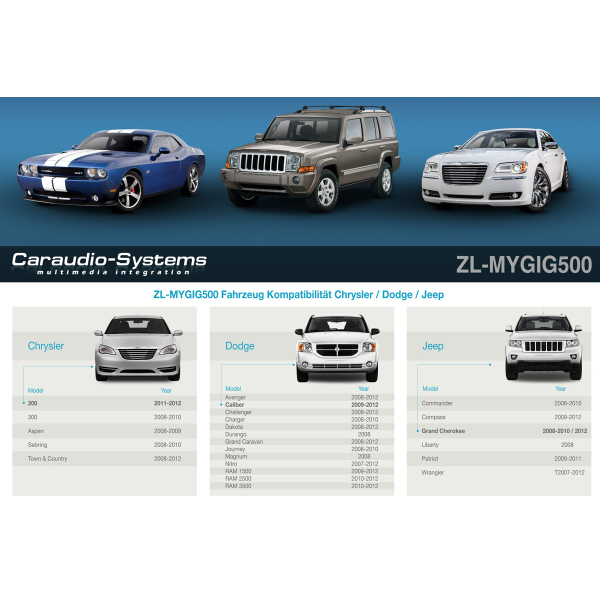Autonation Chrysler Dodge Jeep Ram Mobile In Mobile Al: Multimedia Interface Für CHRYSLER/DODGE/JEEP Mit TV-Frei